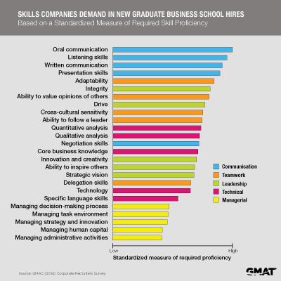 skills-companies-demand-chart-v4
