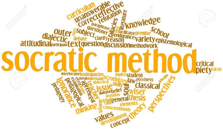 17141801-Abstract-word-cloud-for-Socratic-method-with-related-tags-and-terms-Stock-Photo